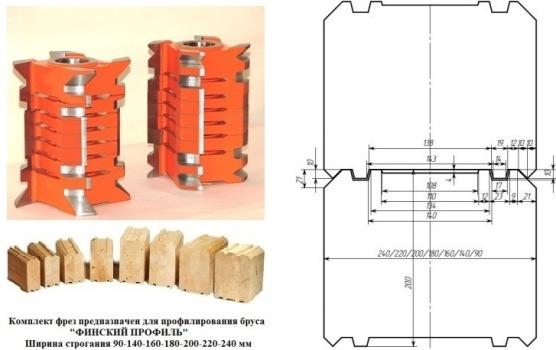 Финский бурс 90 - 240 мм, чертеж + фото - мини