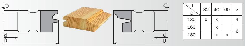 Обшивочная доска, схема обработки